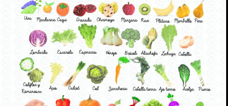 Calendario temporada: frutas y verduras para Noviembre