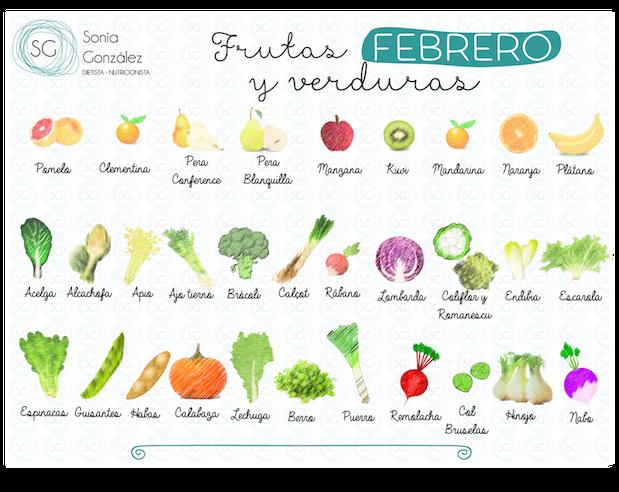 Frutas y verduras de febrero sonia gonz lez dietista for Frutta con la o iniziale